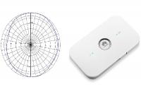 Набор с антенной круговой направленности и модемом huawei e5573